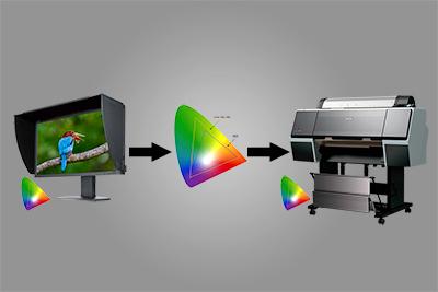 advanced-colour-management-printing-ime-institute-of-multimeida-education-box